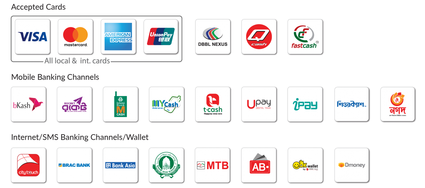 SSL Commerz Payment Logo